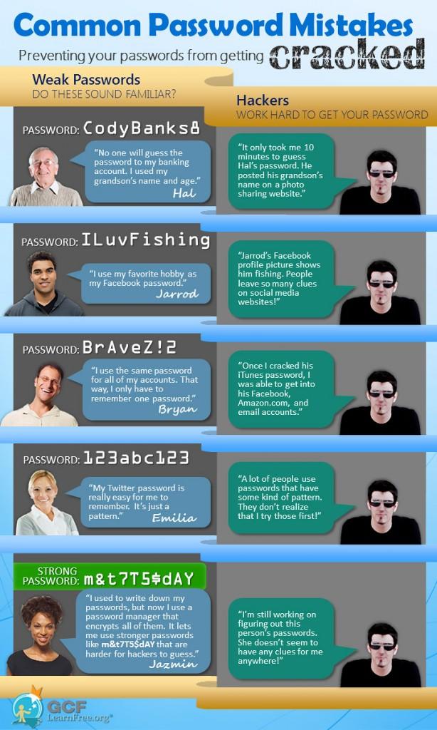 infographic_passwords online password