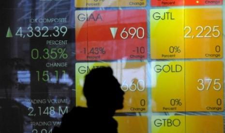 kantor-bursa-efek-indonesia-bei-jakarta-_121125202401-756 paket stimulus ekonomi Pemerintah Indonesia