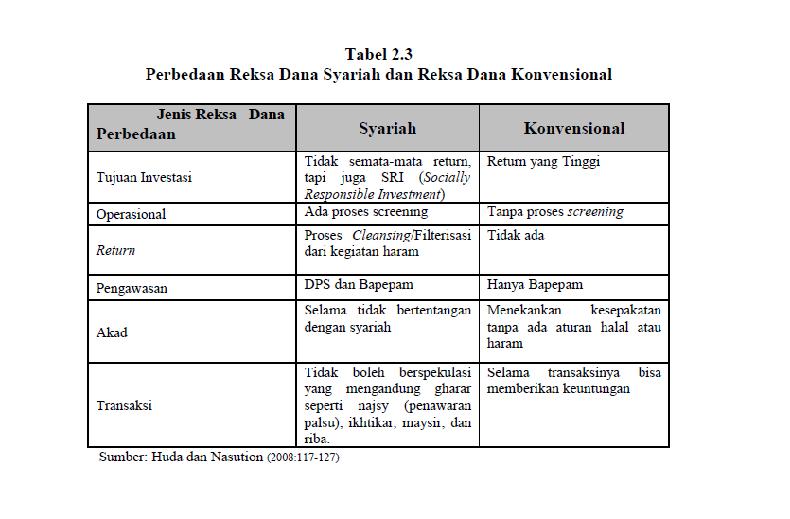 Image Result For Produk Asuransi Syariah