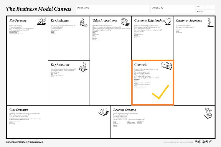Business_Model_Canvas Menjadi Entrepreneur melalui Bisnis Online