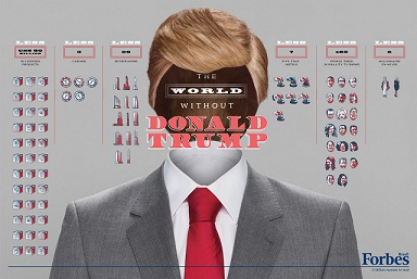 Forbes_Billionaires_Donald_Trump_ibelieveinadv kaya ala Donald Trump