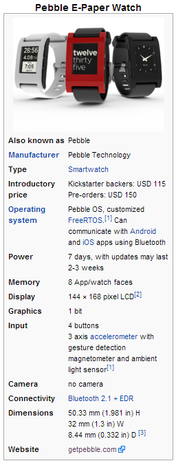 Pebble watch - Kisah Sukses Pebble, Modal Bisnis dari Situs Crowfunding