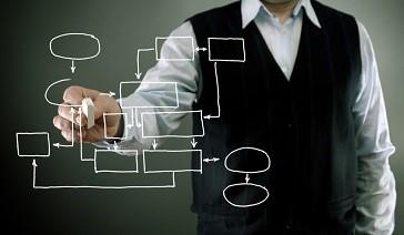 business-mindset 5 Peluang Bisnis Sampingan untuk Karyawan