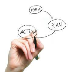 fail-to-plan-plan-to-fail1 Gagal Merencanakan berarti Merencanakan untuk Gagal