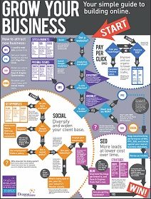 grow-your-business-online-infograph-dragonsearch bisnis online