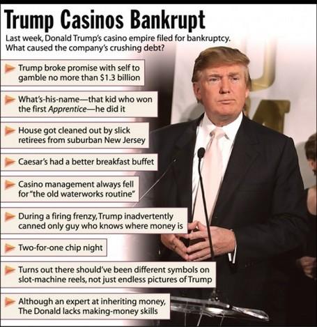 trump_casinos_bankrupt_small cara kaya ala Donald Trump