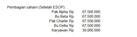 Karyawan Memiliki Saham Perusahaan dengan ESOP skema ESOP