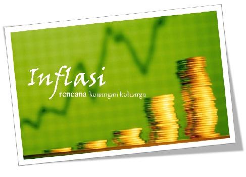 Inflasi Indonesia Tahun 2014 dan Rencana Keuangan Keluarga