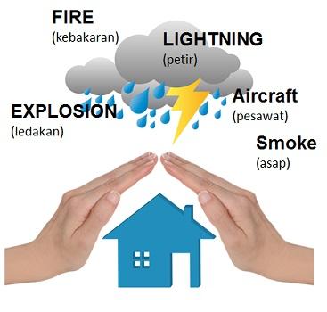 Asuransi Rumah dan Bencana Banjir - FLEXAS