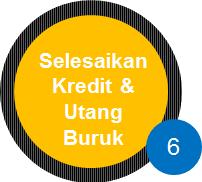 7-Langkah-merencankan-keuangan-keluarga---langkah-6-Finansialku