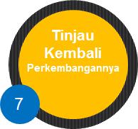 7-Langkah-merencankan-keuangan-keluarga---langkah-7-Finansialku