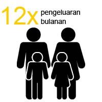 Perencanaan Dana Darurat Keluarga Finansialku Keluarga Besar