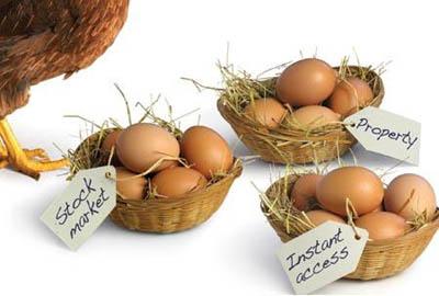 portfolio-diversification-diversifikasi-portofolio-finansialku