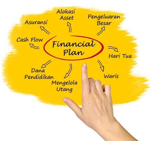 Perencanaan Keuangan Finansialku Perencana Keuangan Independen - Konsultasi Perencanaan Keuangan