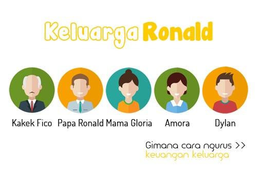 Keluarga Ronald - Cerita Keuangan Keluarga - Perencana Keuangan Independen Finansialku
