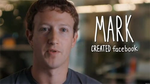 Mark Zuckerberg Facebook - Drop Out dan Jadi Kaya - Bagiamana Orang Kaya Menciptakan Uang - Perencana Keuangan Independen Finansialku