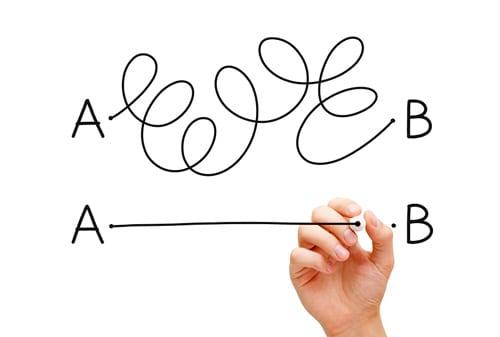 Rencana Keuangan, Roadmap Keuangan Masa Depanku
