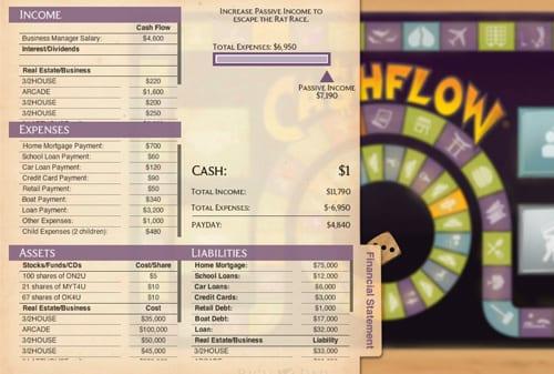 Apa Itu Melek Keuangan Keluarga - Game CashFlow - Perencana Keuangan Independen Finansialku