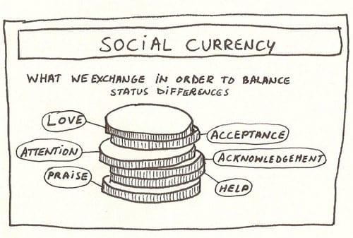 Social Currency Perencana Keuangan Independen Finansialku