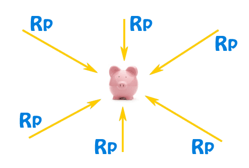 Kenali  4 Sumber Pendapatan Ini dan Maksimalkan - Perencana Keuangan Independen Finansialku