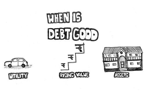 Siapa Mau Saya yang Utang, Orang lain yang Bayar - Utang Produktif - Perencana Keuangan Independen