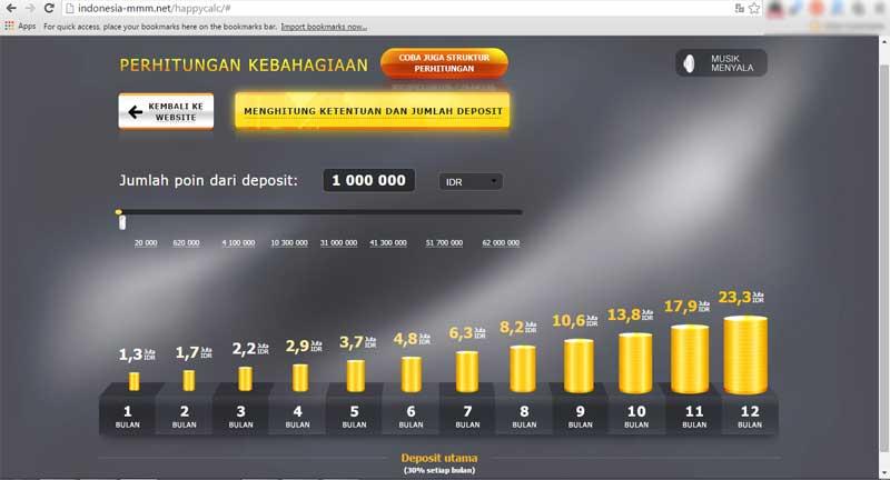 Situs MMM Diblokir OJK - Tampilan Kalkulator MMM