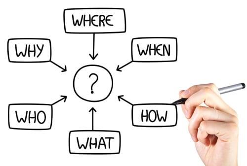5 Alasan Anda Butuh Rencana Bisnis - 5W1H Visi dan Misi - Finansialku