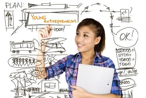 5 Alasan Anda Butuh Rencana Bisnis - Rasio - Emosi Entrepreneur - Finansialku
