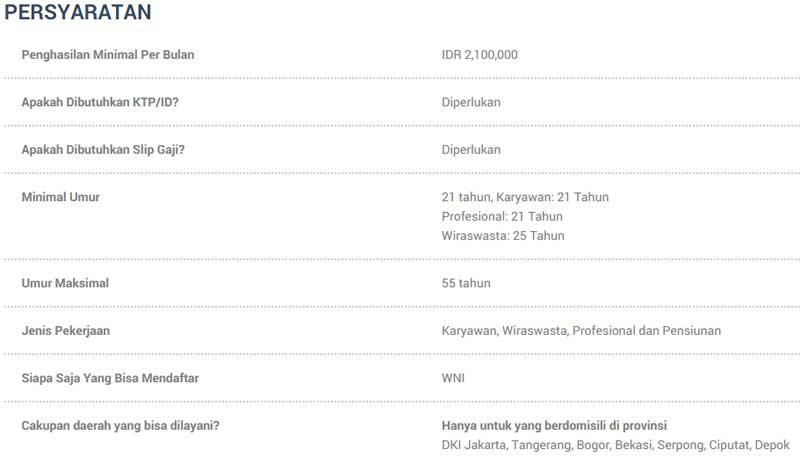 Persyaratan - Tampilan Website DuitPintar (dot) Com - Kredit Tanpa Agunan (KTA)