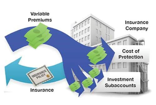 Unit Link, Produk Asuransi atau Produk Investasi - Perencana Keuangan Independen Finansialku