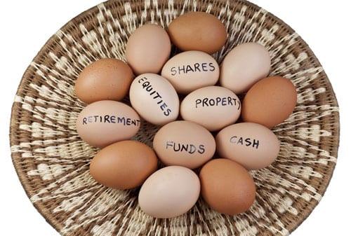 Cara Berinvestasi Reksa Dana - Perencana Keuangan Independen Finansialku