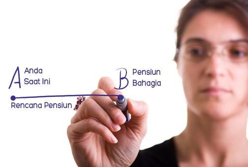 Mengapa Perlu Perencanaan Dana Hari Tua - Retirement Plan - Perencana Keuangan Independen Finansialku
