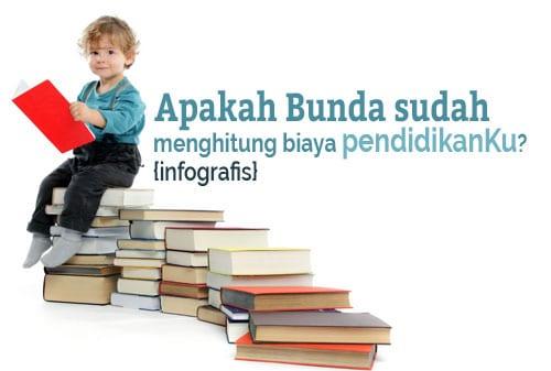 Menghitung Biaya Pendidikan Anak - Perencana Keungan Independen Finansialku