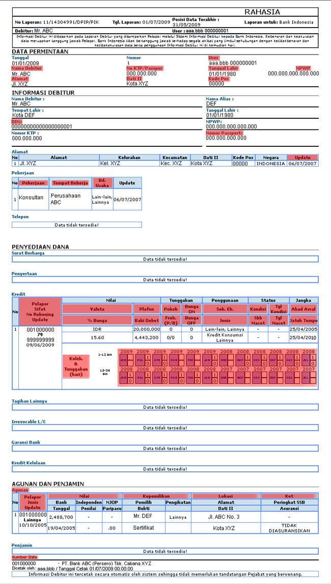 Sulit Lolos BI Checking atau Ragu Kena Blacklist BI - Perencana Keuangan Independen Finansialku
