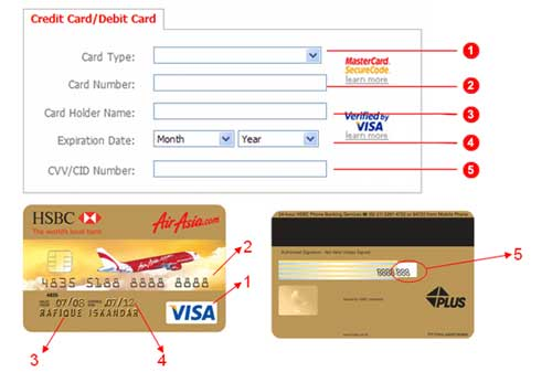 Mana Sih CVV Kartu Kredit Guwe - Contoh Pengisian Belanja Online - Perencana Keuangan Independen Finansialku