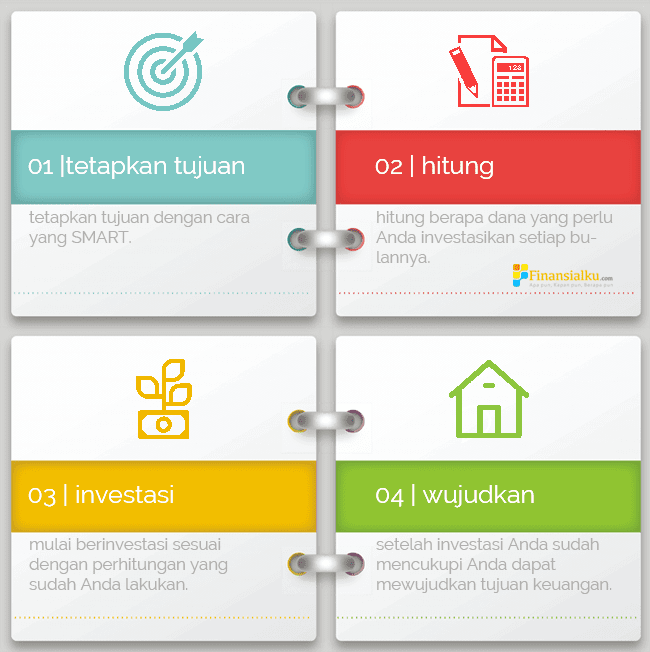 Cara Mewujudkan Tujuan Keuangan [fusion_builder_container hundred_percent=