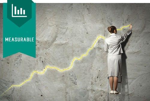 Membuat Tujuan Keuangan yang SMART (benar-benar SMART) - Measurable - Perencana Keuangan Independen Finansialku