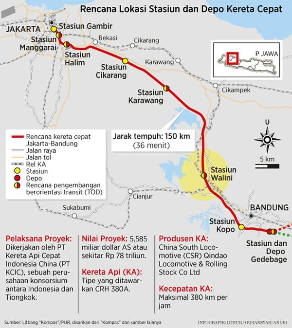 Prospek Properti Di Jalur Kereta Cepat Jakarta Bandung Mrt Lrt