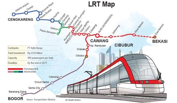 Prospek Properti di Jalur Kereta Cepat Jakarta Bandung, MRT & LRT 4 - Perencana Keuangan Independen Finansialku
