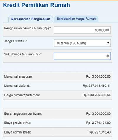 Pernah Coba Simulasi KPR dengan Kalkulator KPR 01 - Perencana Keuangan Independen Finansialku