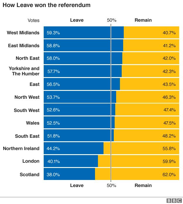 Infografis Brexit BBC- Perencana Keuangan Independen Finansialku