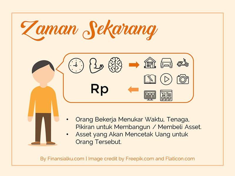 6+ Cara Legal Mencetak Uang di Indonesia yang Perlu Dicoba 1 - Finansialku