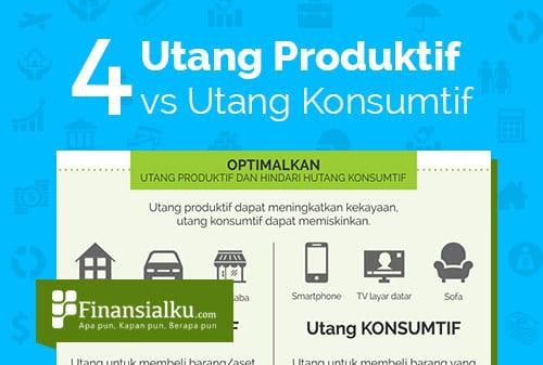 Infografis 4 Batasi Utang Konsumtif dan Optimalkan Utang Produktif - Finansialku