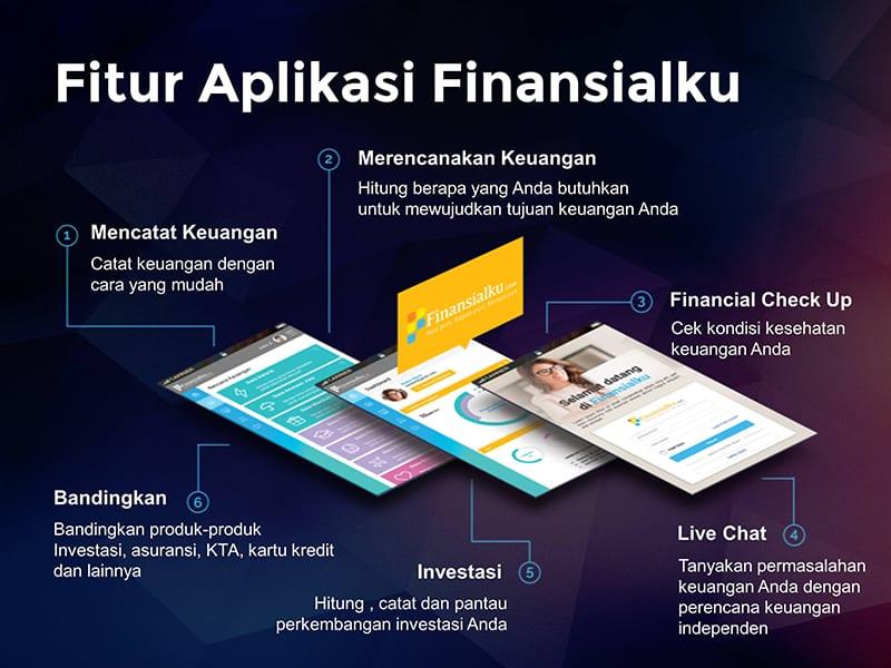 Mengelola dan Merencanakan Keuangan dengan Aplikasi Finansialku - Perencana Keuangan Independen Fi - Perencana Keuangan Independen Finansialku
