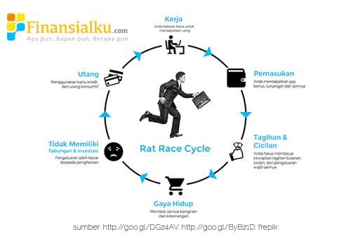 Ternyata, Jebakan Rat Race yang Membuat Manusia Tidak Bisa Merdeka - Perencana Keuangan Independen Finansialku