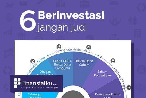 Infografis #6 Yang Perlu Anda Lakukan adalah Investasi, Bukan Berjudi Cover - Finansialku