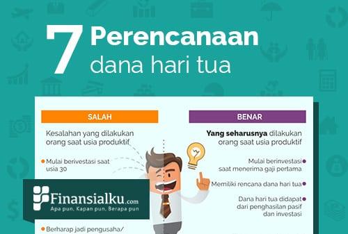 infografis-7-jangan-telat-persiapkan-dana-hari-tua-sejak-usia-produktif-cover-finansialku