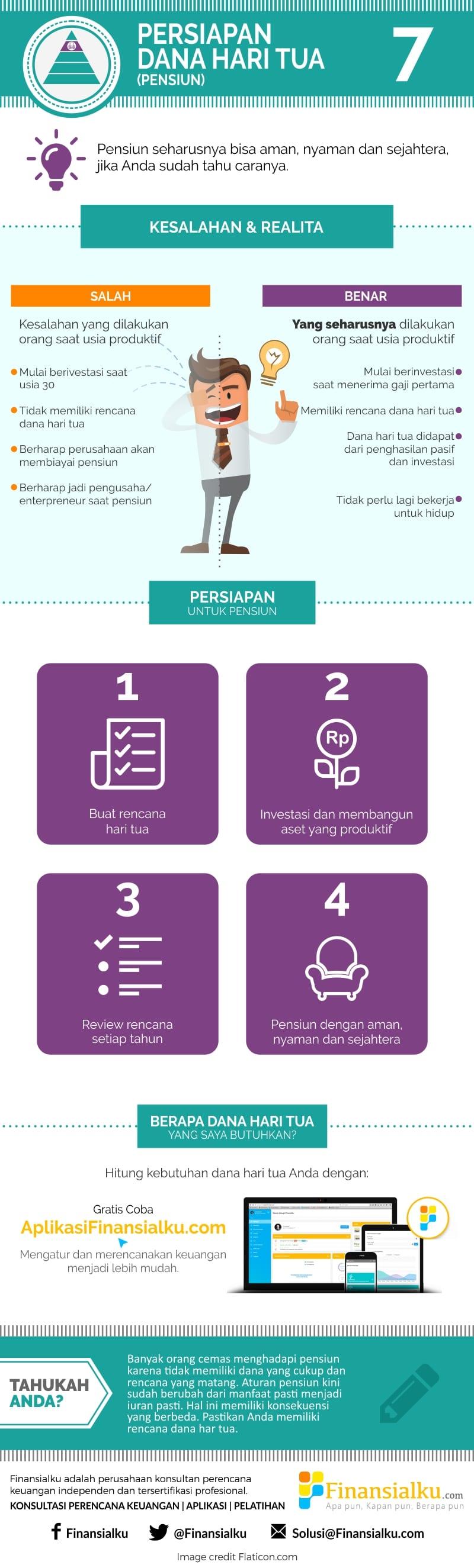 infografis-7-jangan-telat-persiapkan-dana-hari-tua-sejak-usia-produktif-finansialku