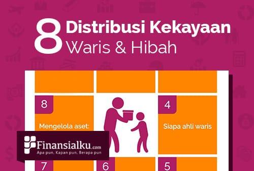 infografis-8-mengenal-distribusi-kekayaan-dengan-waris-dan-hibah-cover-finansialku
