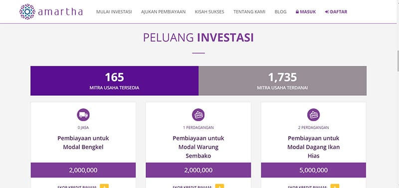 Ketahui Ini! Sebelum Investasi di Website Peer to Peer Lending Indonesia - Amartha - Finansialku